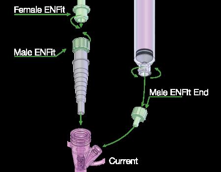 Enfit_Diagram-03_Wide_White-04